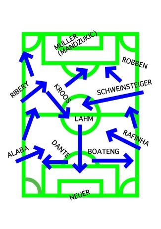 Strategia2