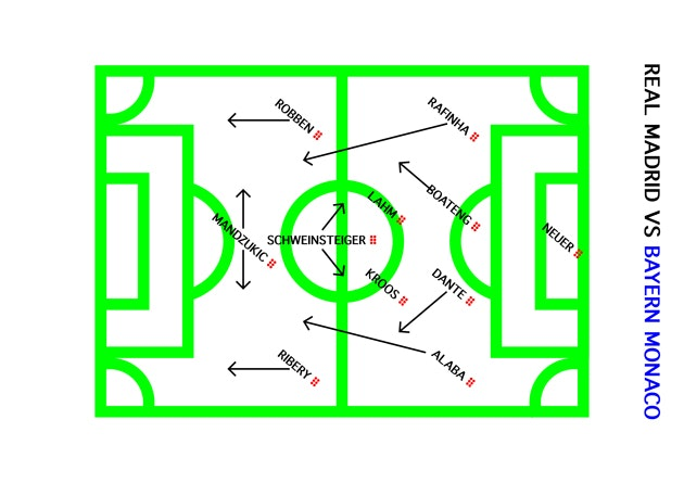 UU-Strategie-di-gioco-RMvsBM-def-02