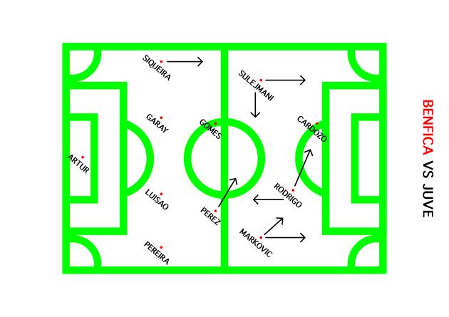 UU-Strategie-di-gioco-BvsJ-def-01
