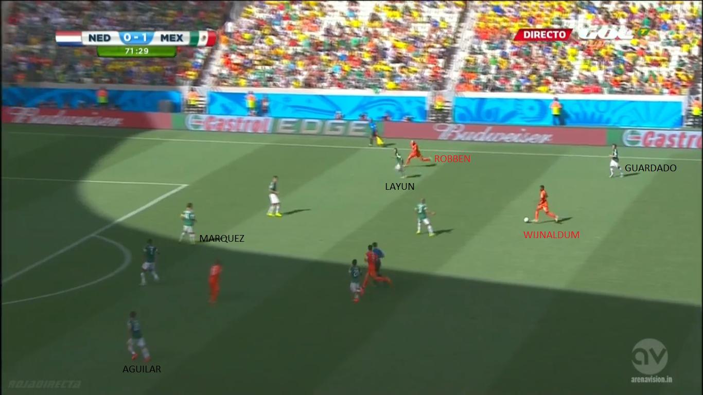 Olanda 4-3-3