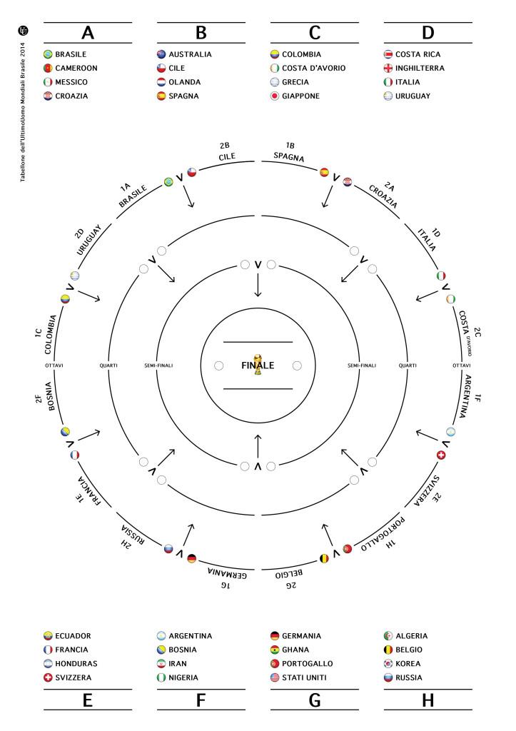 UU-world cup chart-012