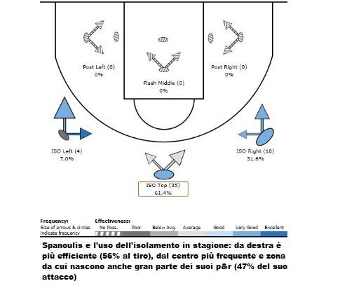 Oly basketball