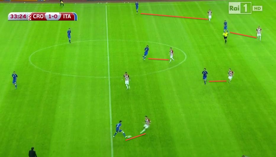 Gol Ita_dribbling De Sciglio