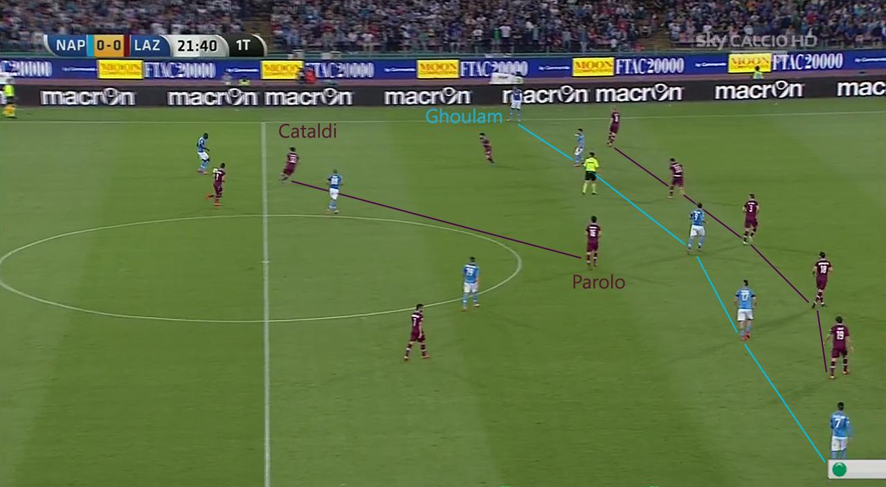 Napoli-Lazio-FIG-3
