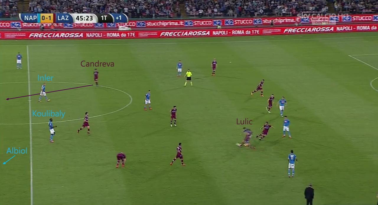 Napoli-Lazio-FIG-2
