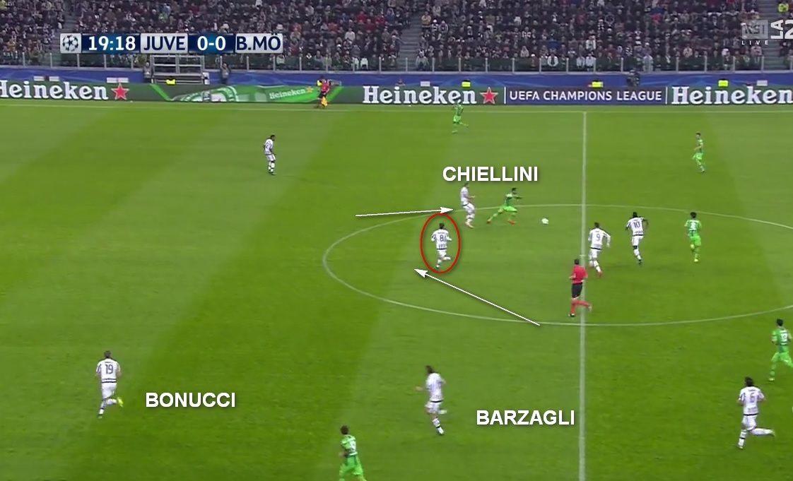 Juve Marchisio Gladbach