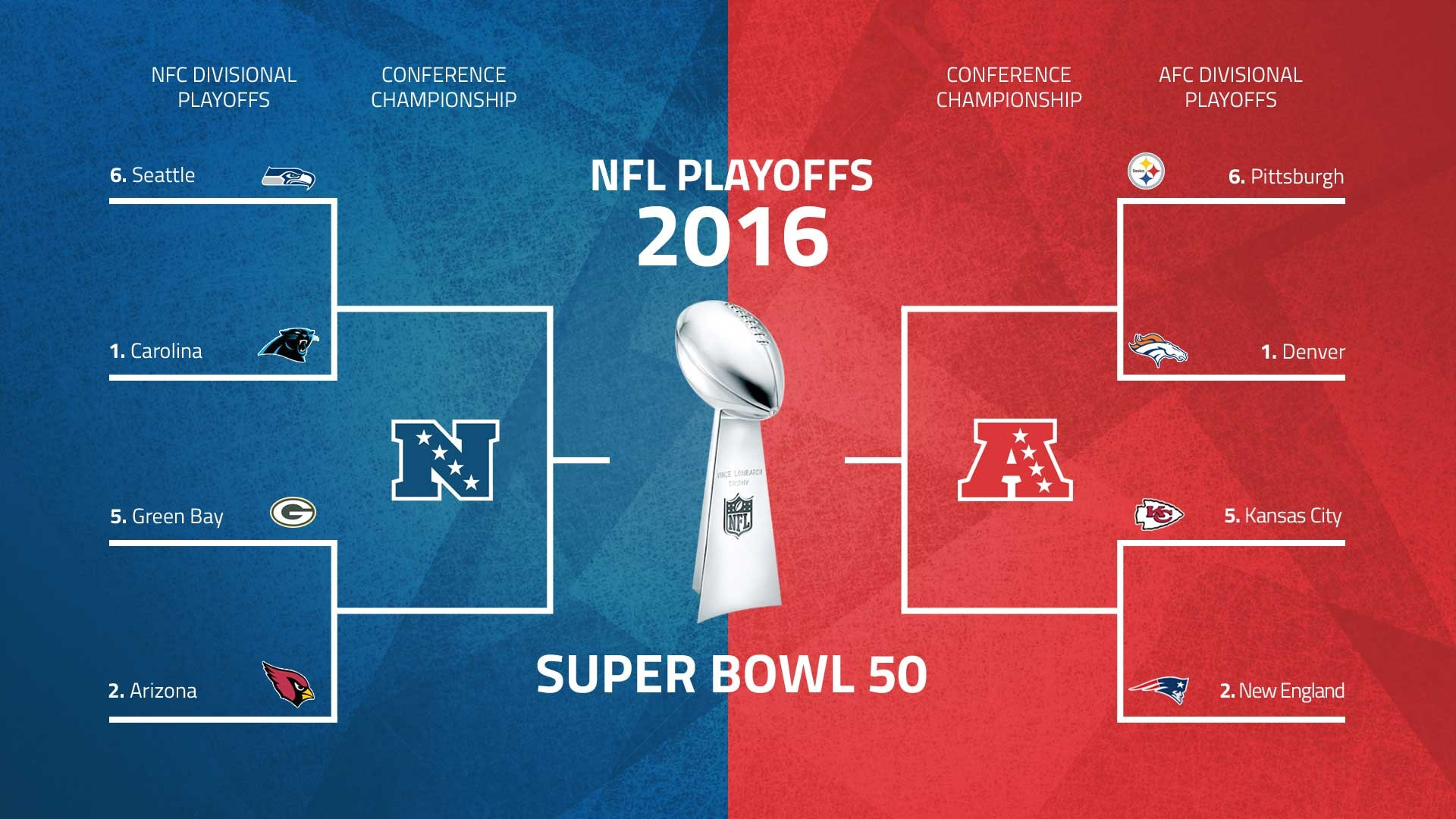years afc divisional playoff - HD1920×1080