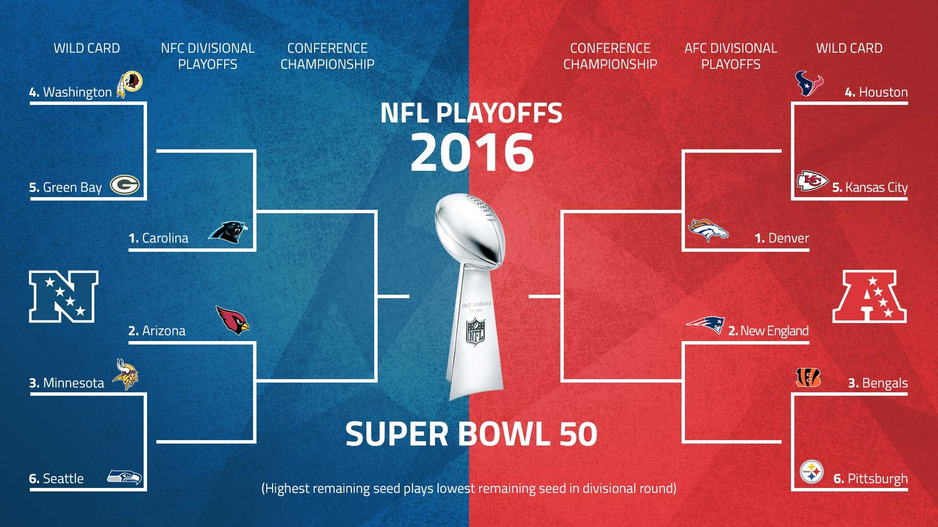 NFL Playoff Preview  f476d06c9662