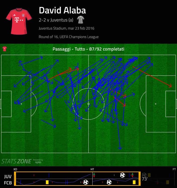 Alaba (1)