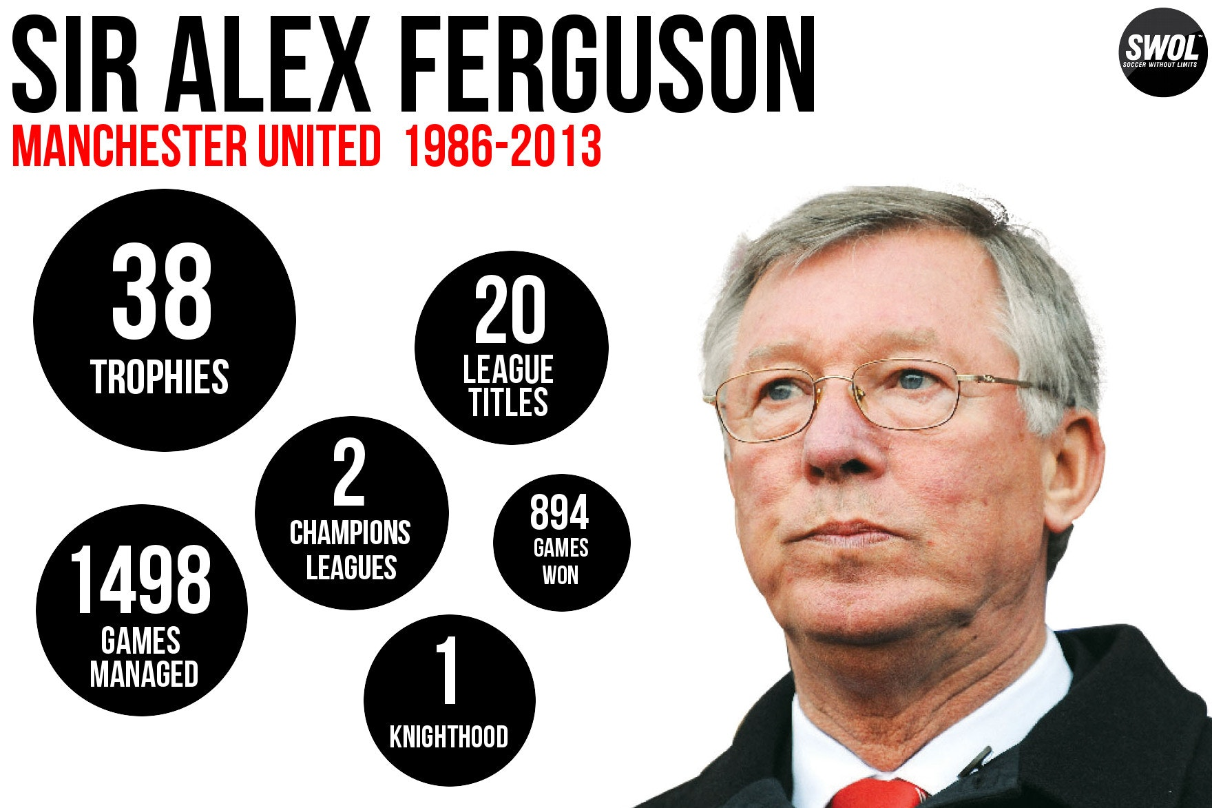 Sir-Alex-Ferguson-Wallpaper-HD1