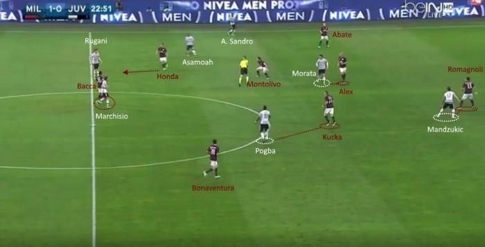 Pressing Milan