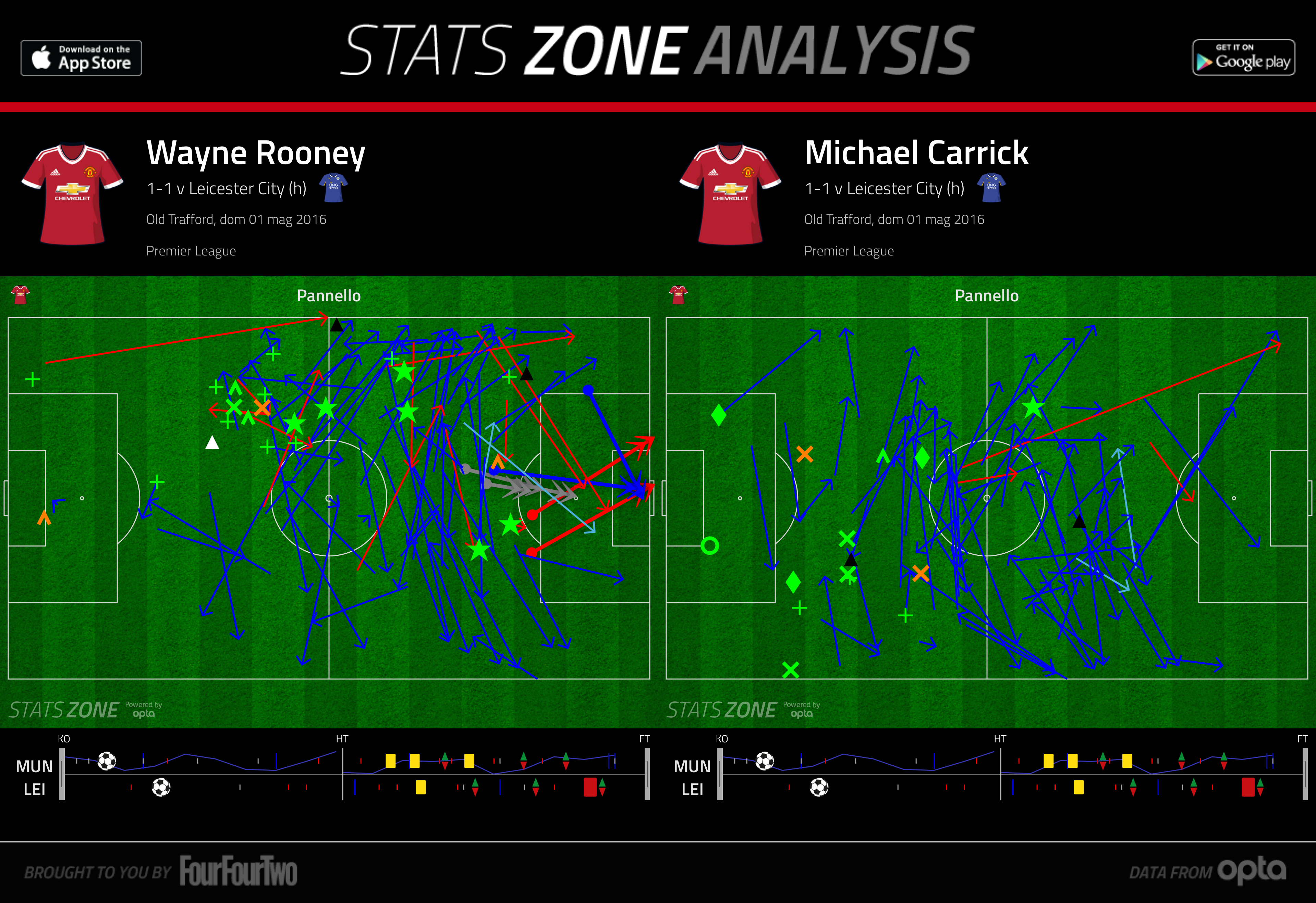 Carrick-Rooney-distribuzione