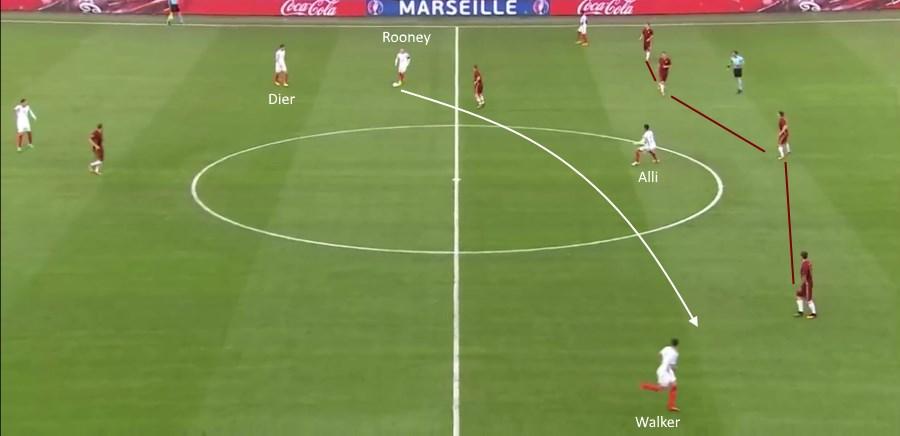 Lancio Rooney vs Russia