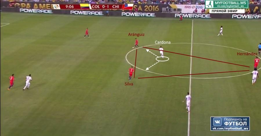 Rotazione triangolo Cile