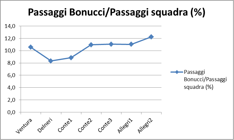bonucci1