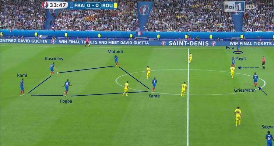 Impostazione Francia 1