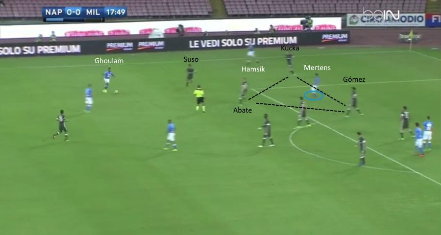 1-0 Napoli