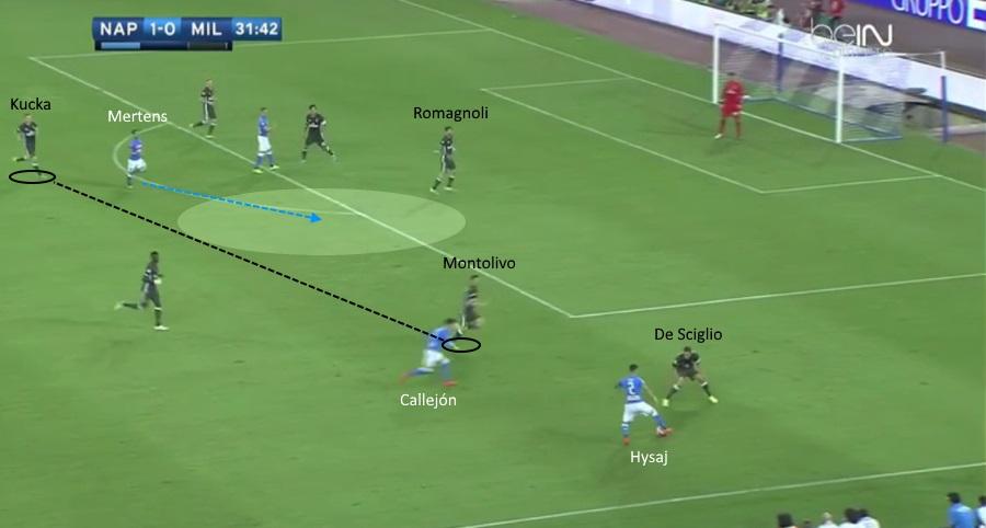 2-0 Napoli