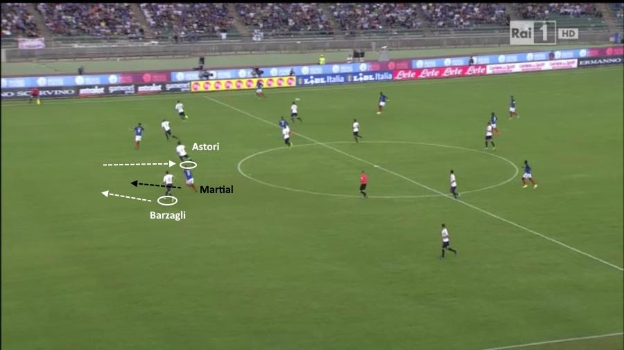 Gol Martial