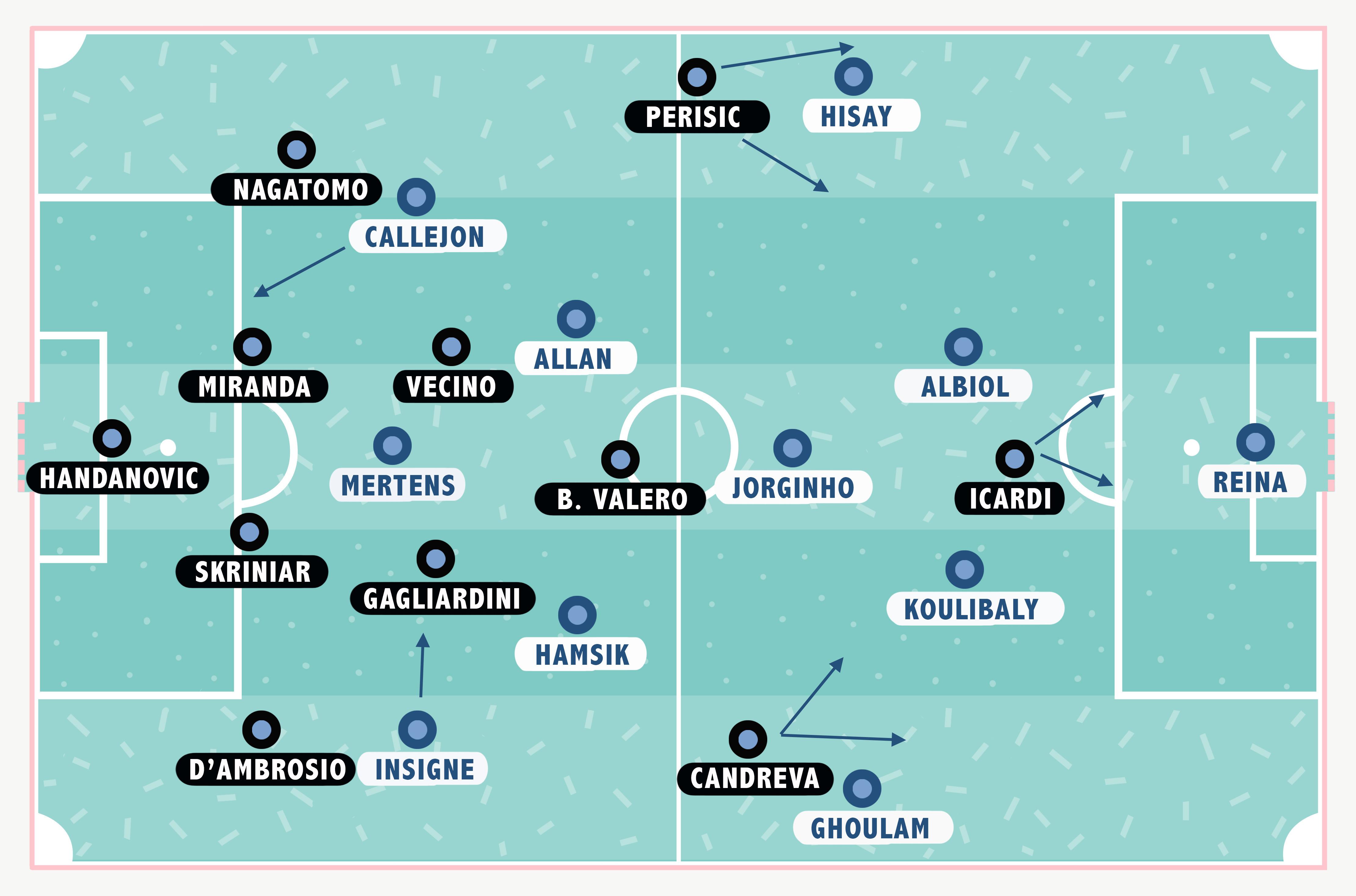 Che partita sarà Napoli – Inter
